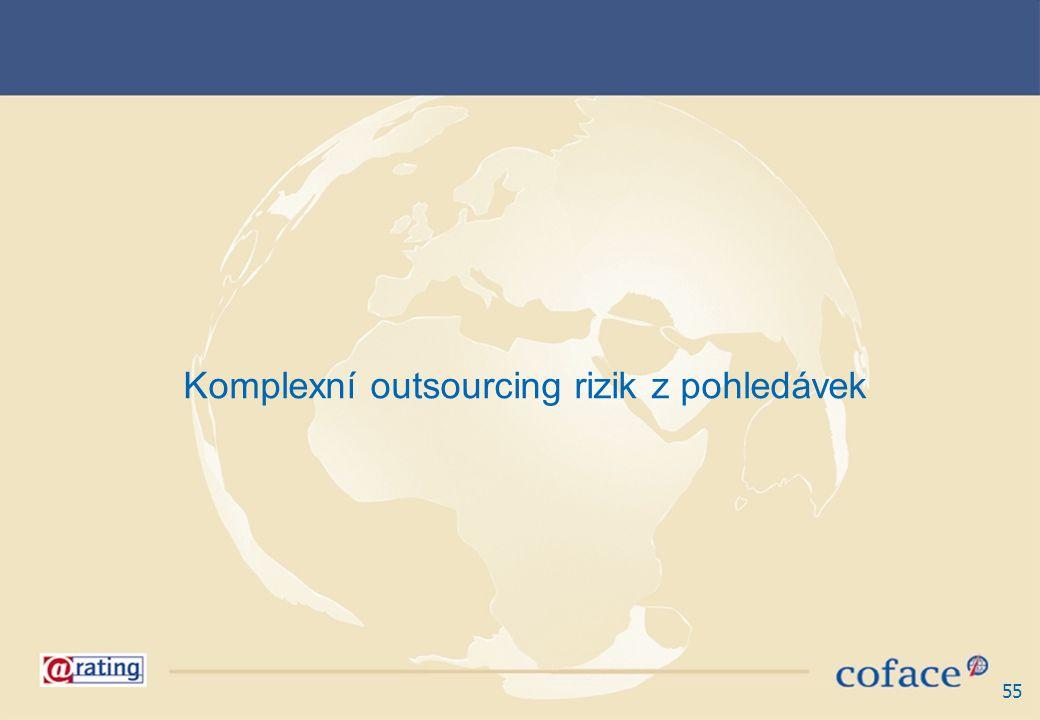 Komplexní outsourcing rizik z pohledávek