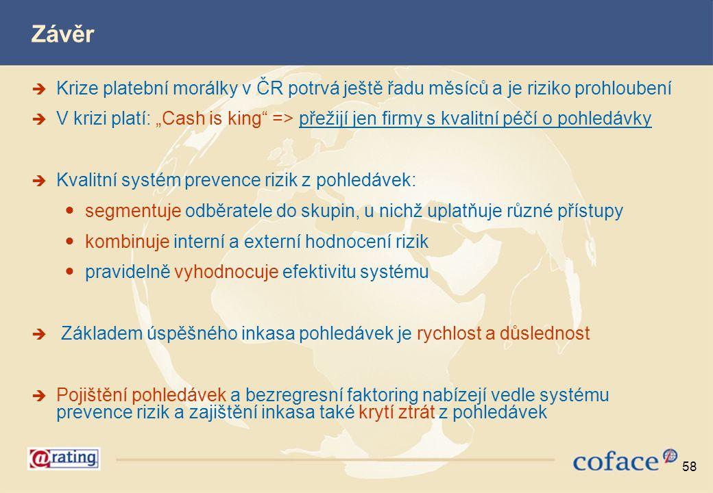 Závěr Krize platební morálky v ČR potrvá ještě řadu měsíců a je riziko prohloubení.