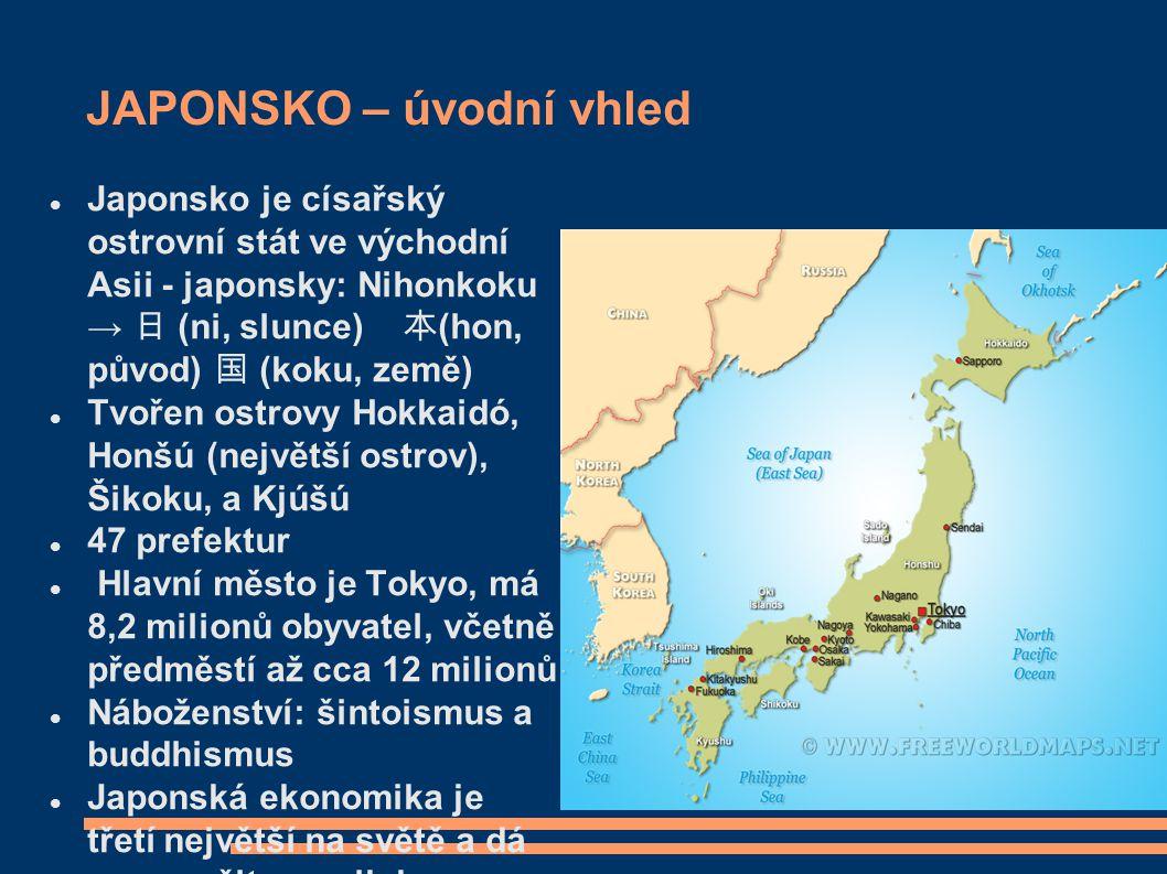 JAPONSKO – úvodní vhled
