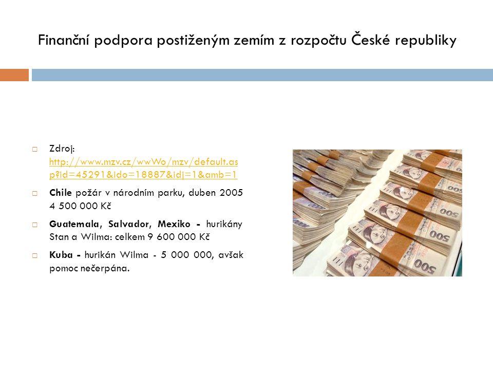 Finanční podpora postiženým zemím z rozpočtu České republiky