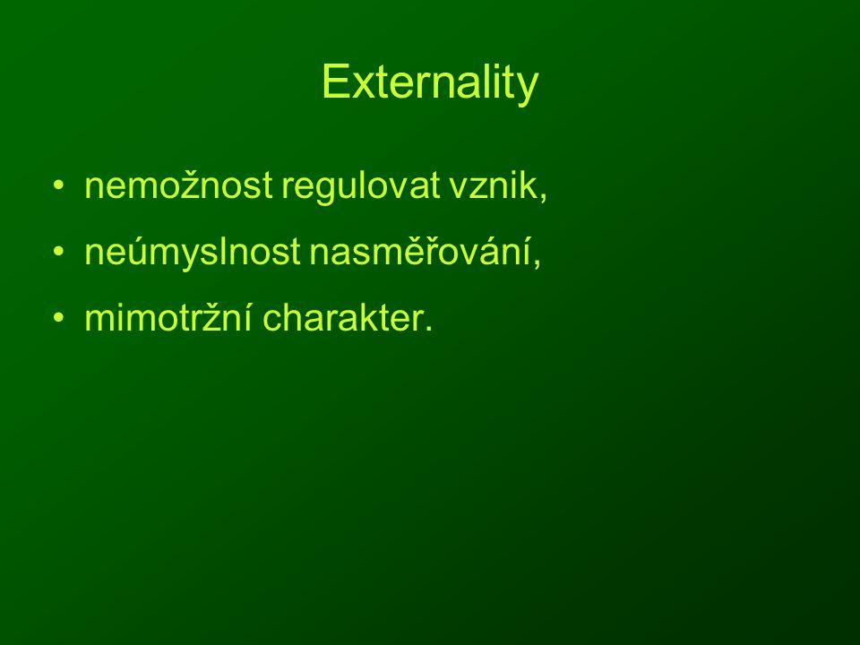 Externality nemožnost regulovat vznik, neúmyslnost nasměřování,