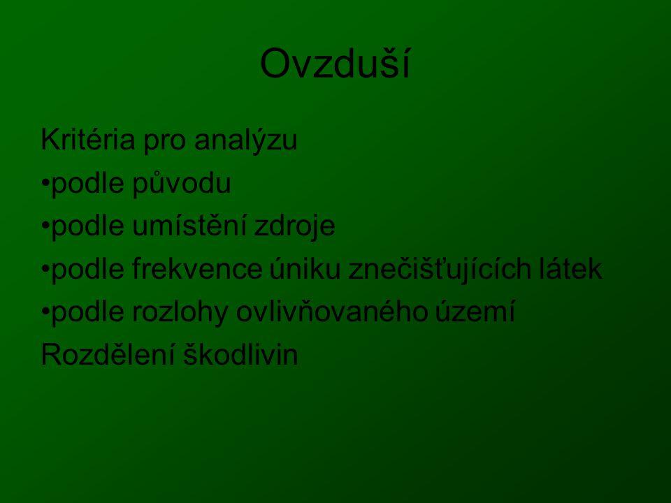 Ovzduší Kritéria pro analýzu podle původu podle umístění zdroje