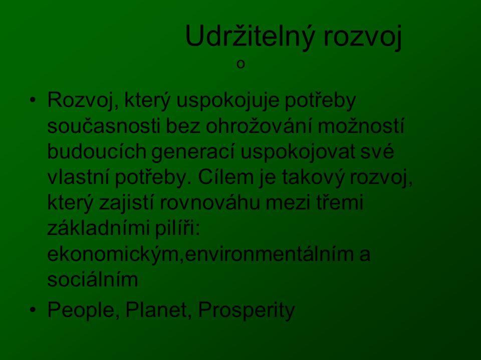 Udržitelný rozvoj o