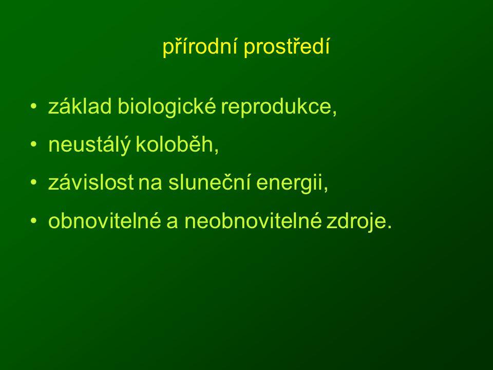 přírodní prostředí základ biologické reprodukce, neustálý koloběh, závislost na sluneční energii,