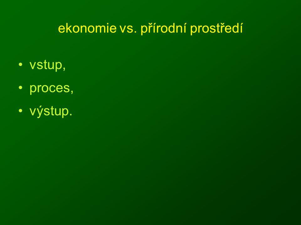 ekonomie vs. přírodní prostředí
