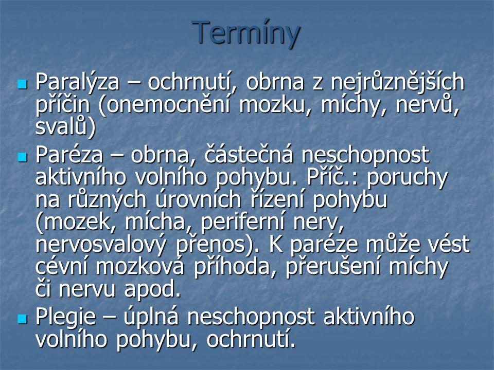 Termíny Paralýza – ochrnutí, obrna z nejrůznějších příčin (onemocnění mozku, míchy, nervů, svalů)