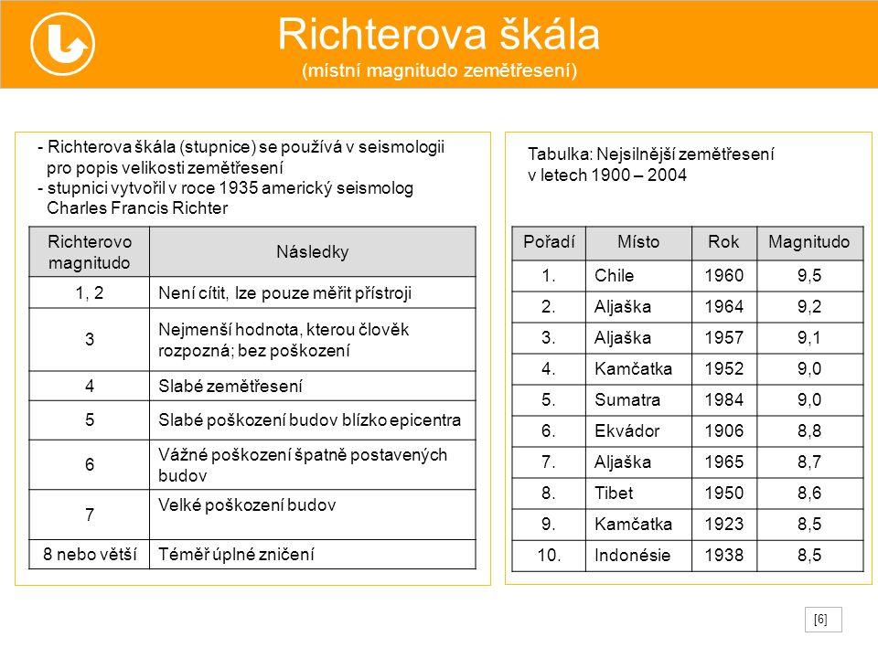 Richterova škála (místní magnitudo zemětřesení)