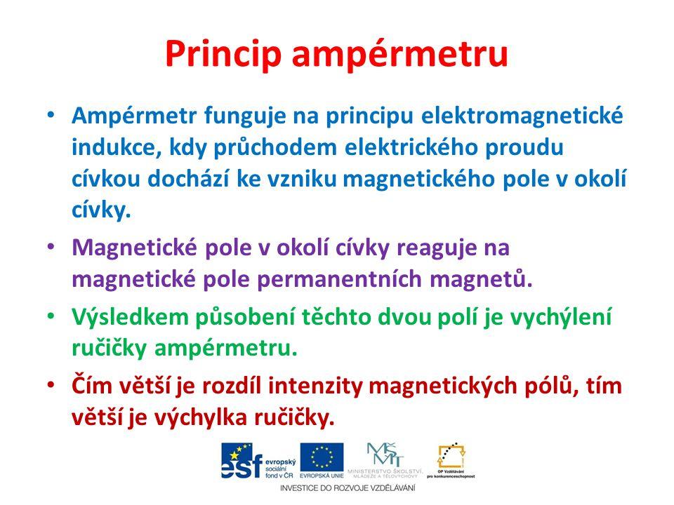Princip ampérmetru