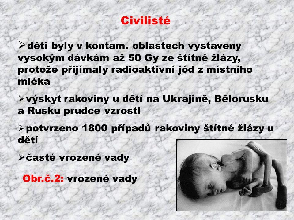Civilisté děti byly v kontam. oblastech vystaveny vysokým dávkám až 50 Gy ze štítné žlázy, protože přijímaly radioaktivní jód z místního mléka.