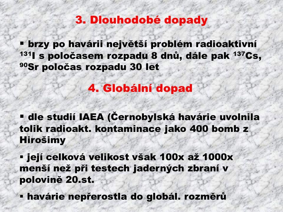 3. Dlouhodobé dopady brzy po havárii největší problém radioaktivní 131I s poločasem rozpadu 8 dnů, dále pak 137Cs, 90Sr poločas rozpadu 30 let.