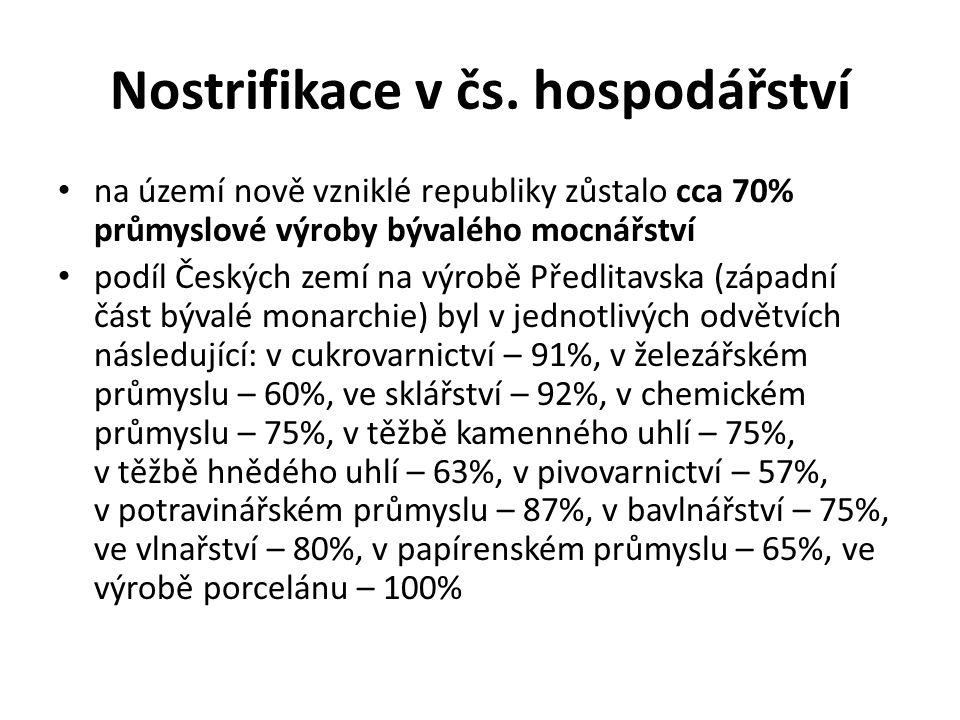 Nostrifikace v čs. hospodářství