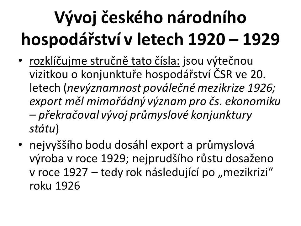 Vývoj českého národního hospodářství v letech 1920 – 1929