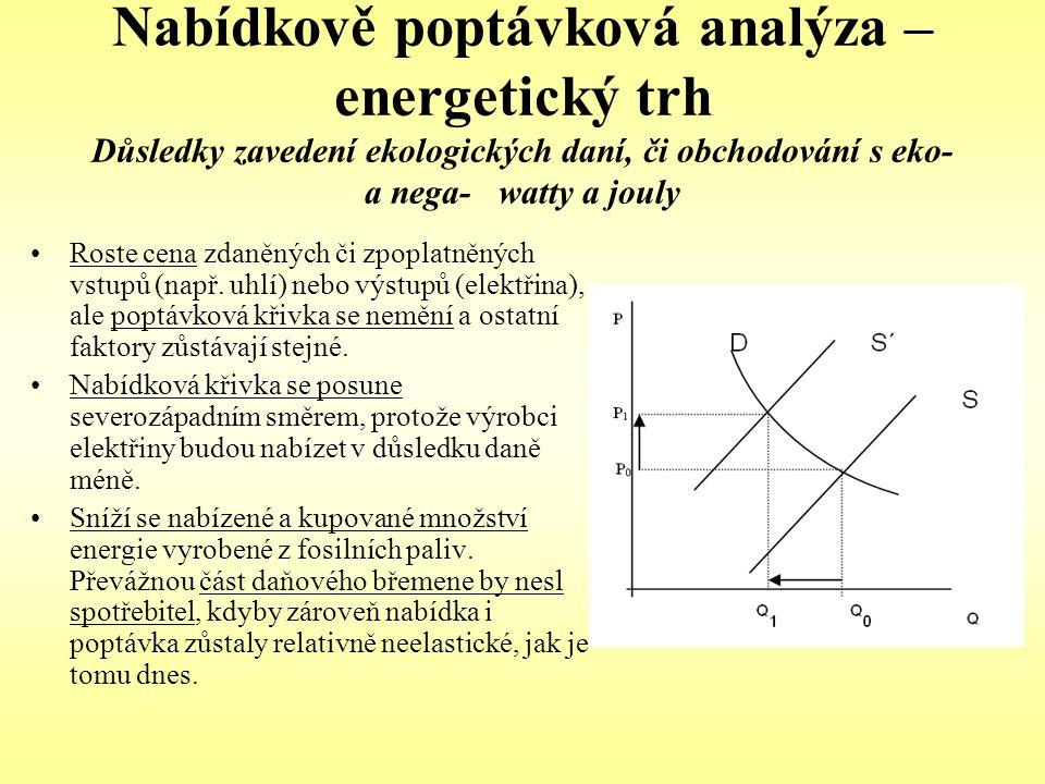 Nabídkově poptávková analýza – energetický trh Důsledky zavedení ekologických daní, či obchodování s eko- a nega- watty a jouly