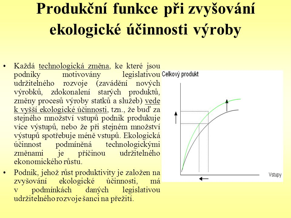 Produkční funkce při zvyšování ekologické účinnosti výroby