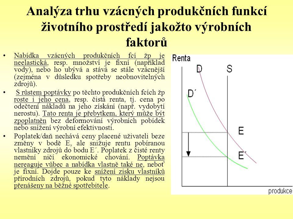 Analýza trhu vzácných produkčních funkcí životního prostředí jakožto výrobních faktorů