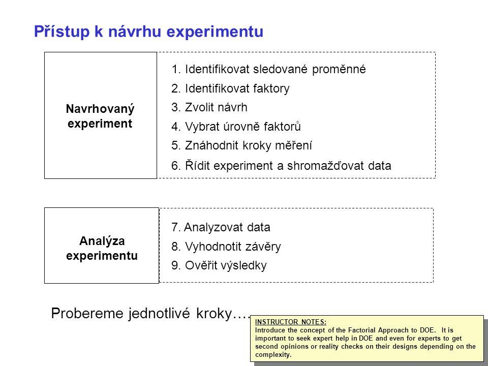 Přístup k návrhu experimentu