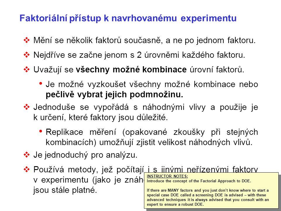 Faktoriální přístup k navrhovanému experimentu