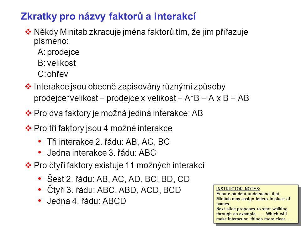 Zkratky pro názvy faktorů a interakcí