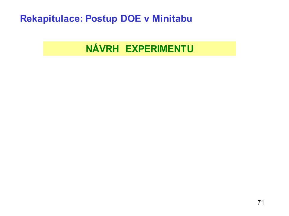 Rekapitulace: Postup DOE v Minitabu