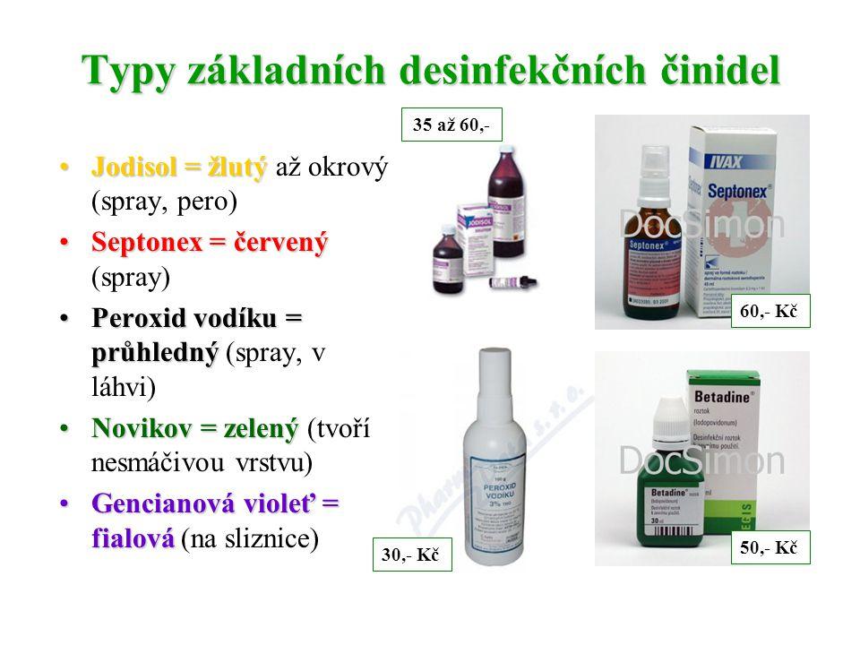 Typy základních desinfekčních činidel