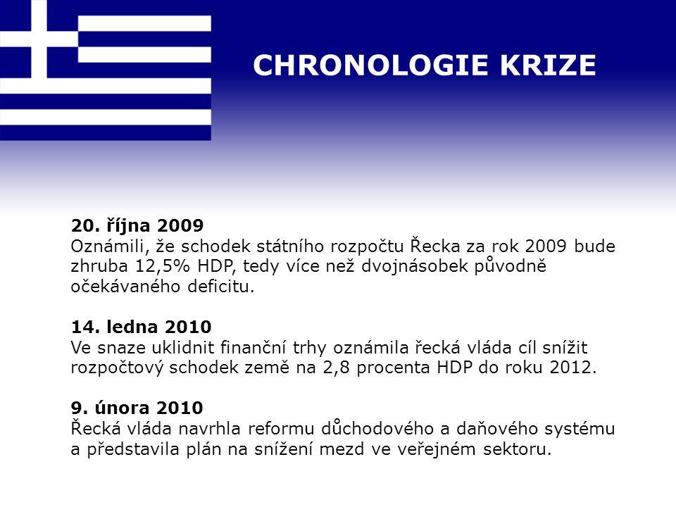 CHRONOLOGIE KRIZE 20. října 2009