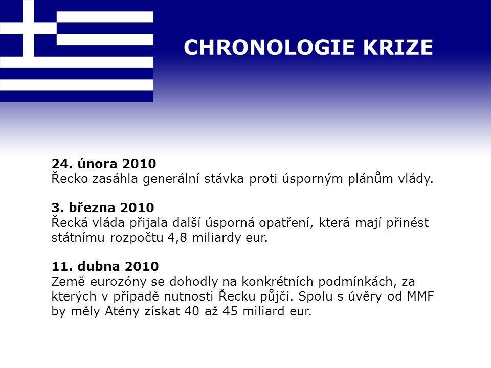 CHRONOLOGIE KRIZE 24. února 2010