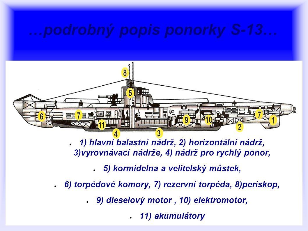 …podrobný popis ponorky S-13…