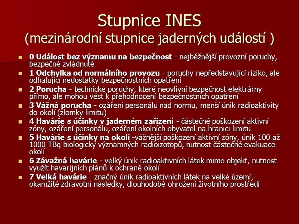 Stupnice INES (mezinárodní stupnice jaderných událostí )