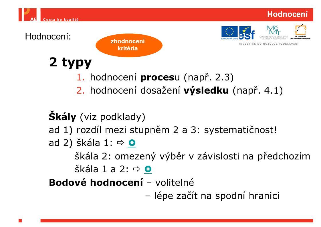 2 typy Hodnocení: hodnocení procesu (např. 2.3)