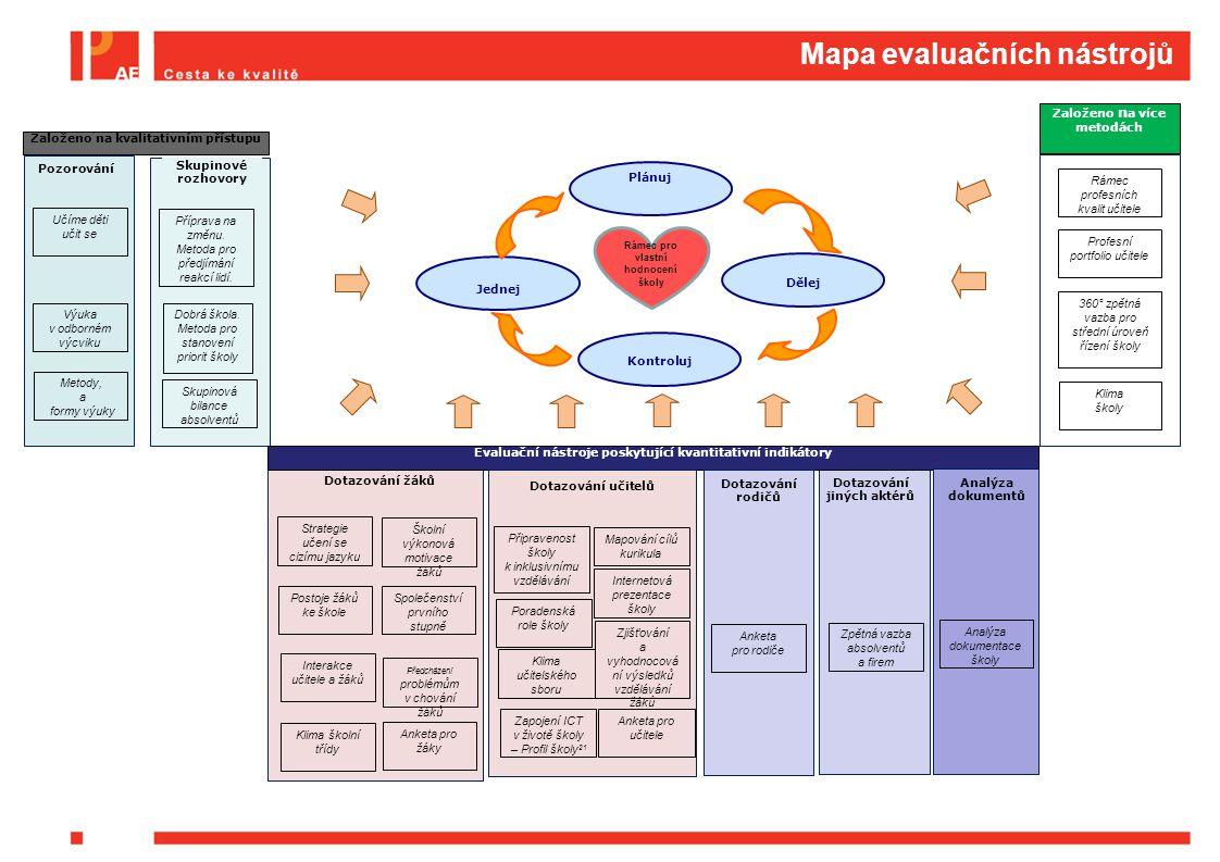 Mapa evaluačních nástrojů