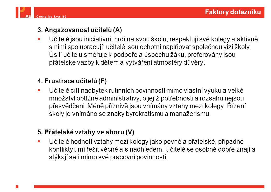 Faktory dotazníku 3. Angažovanost učitelů (A)
