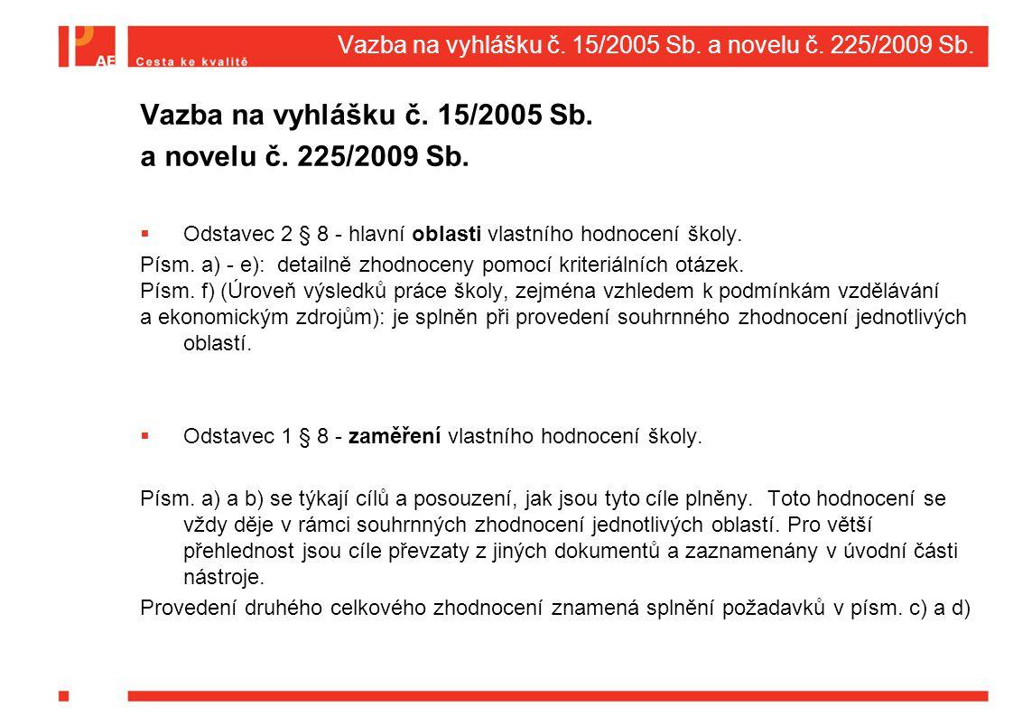 Vazba na vyhlášku č. 15/2005 Sb. a novelu č. 225/2009 Sb.