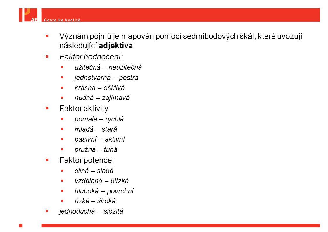 Význam pojmů je mapován pomocí sedmibodových škál, které uvozují následující adjektiva: