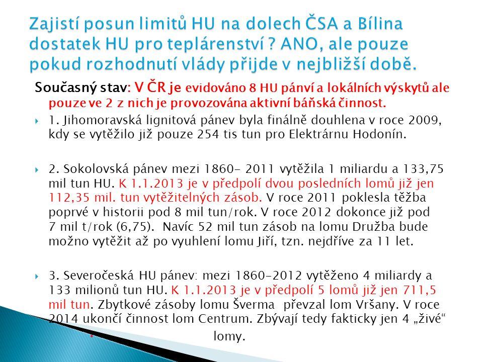 Zajistí posun limitů HU na dolech ČSA a Bílina dostatek HU pro teplárenství ANO, ale pouze pokud rozhodnutí vlády přijde v nejbližší době.