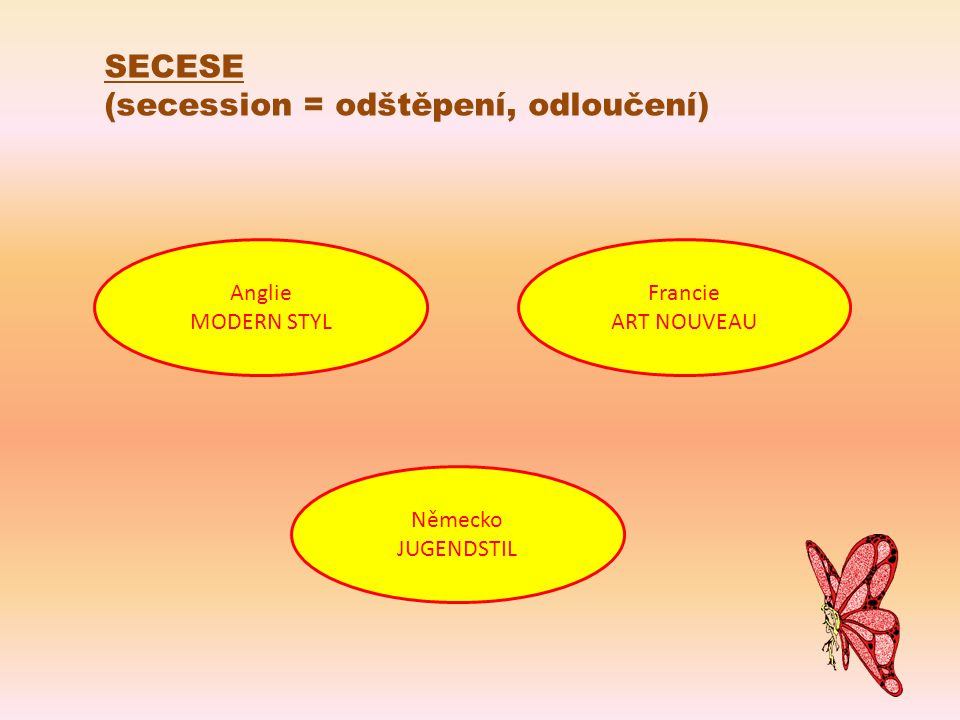 (secession = odštěpení, odloučení)