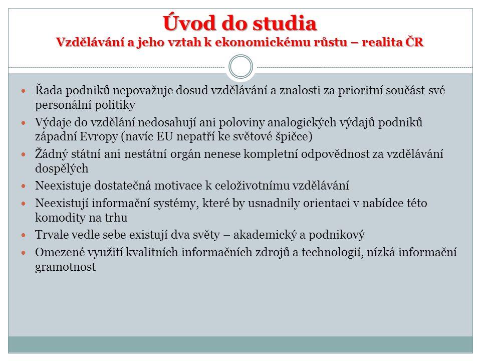 Úvod do studia Vzdělávání a jeho vztah k ekonomickému růstu – realita ČR