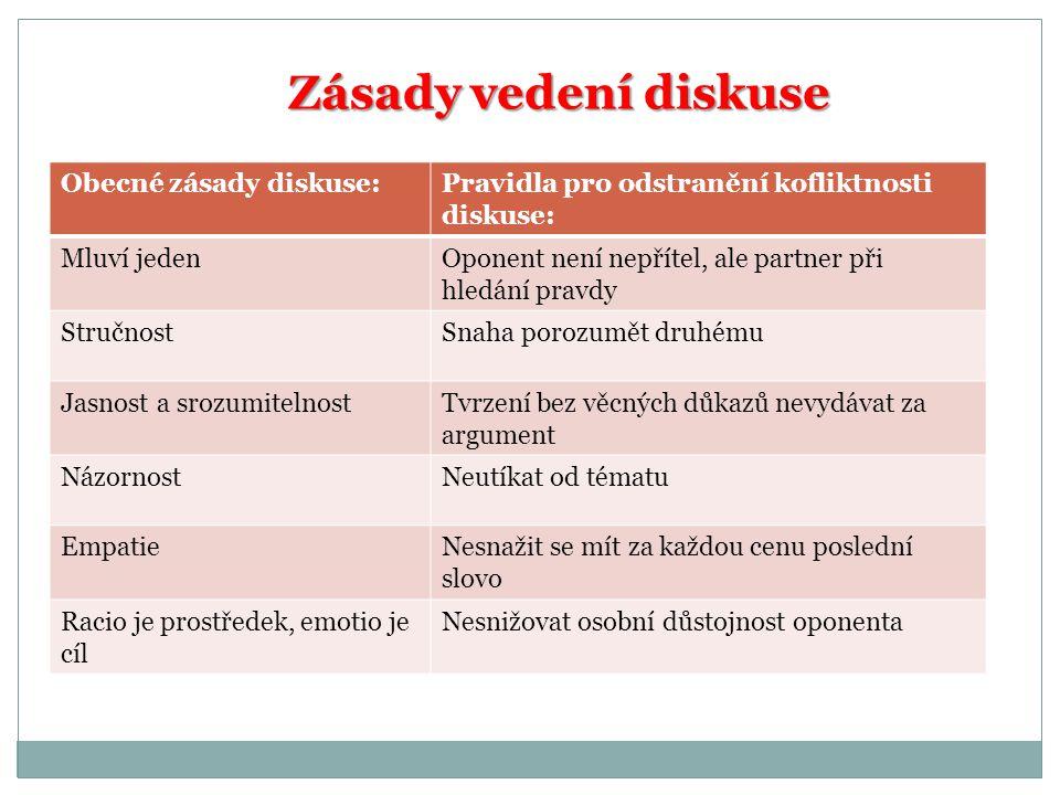 Zásady vedení diskuse Obecné zásady diskuse: