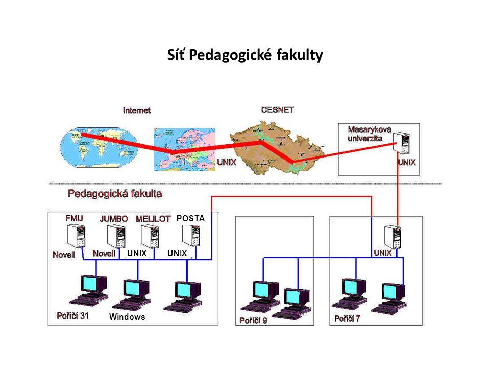 Síť Pedagogické fakulty