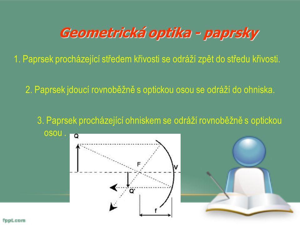 Geometrická optika - paprsky