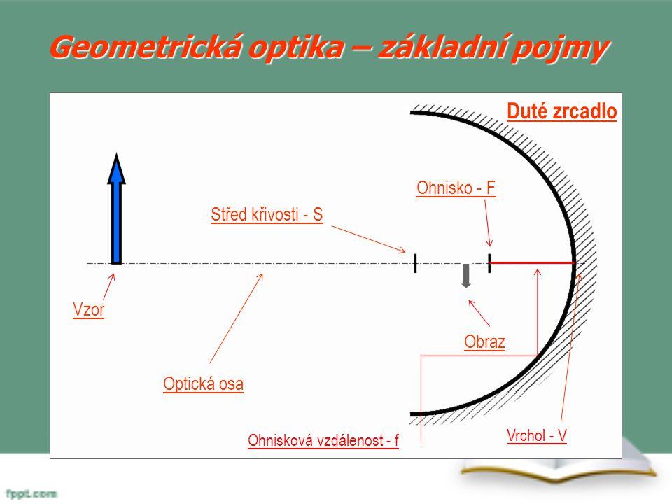 Geometrická optika – základní pojmy