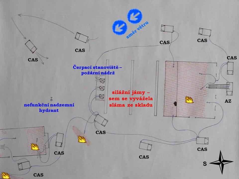 l S silážní jámy – sem se vyvážela sláma ze skladu směr větru CAS CAS