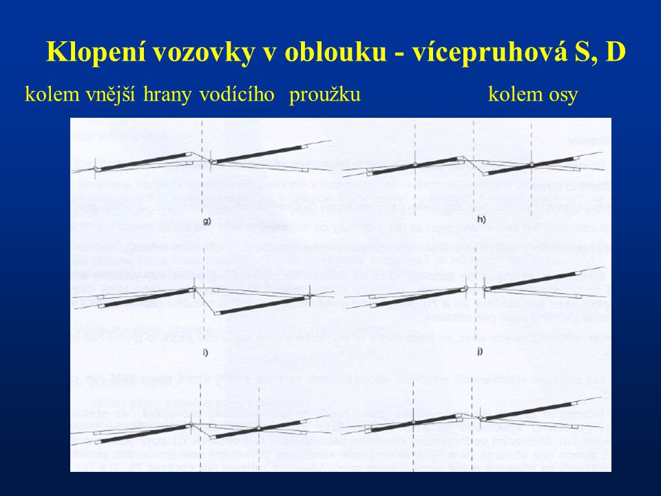 Klopení vozovky v oblouku - vícepruhová S, D