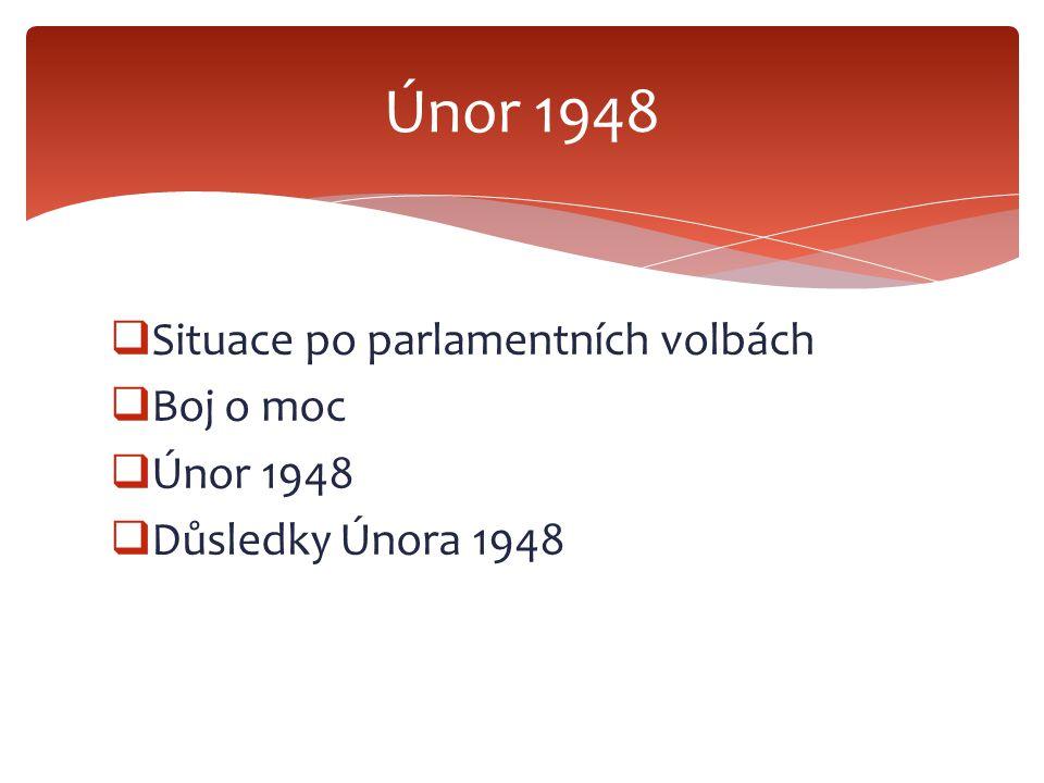 Únor 1948 Situace po parlamentních volbách Boj o moc Únor 1948
