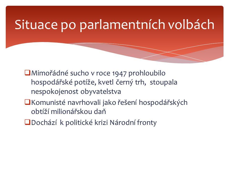 Situace po parlamentních volbách