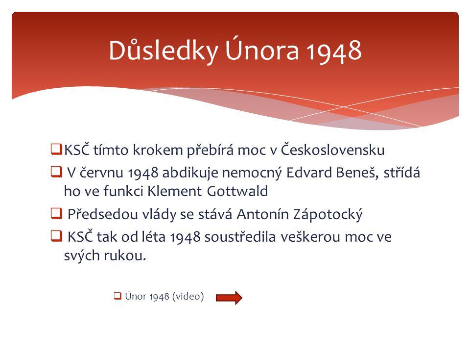 Důsledky Února 1948 KSČ tímto krokem přebírá moc v Československu