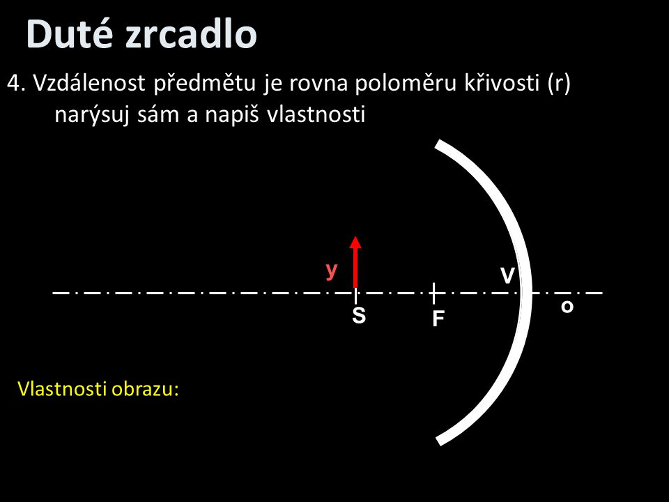 Duté zrcadlo 4. Vzdálenost předmětu je rovna poloměru křivosti (r)