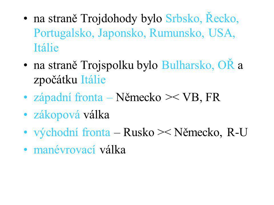 na straně Trojdohody bylo Srbsko, Řecko, Portugalsko, Japonsko, Rumunsko, USA, Itálie