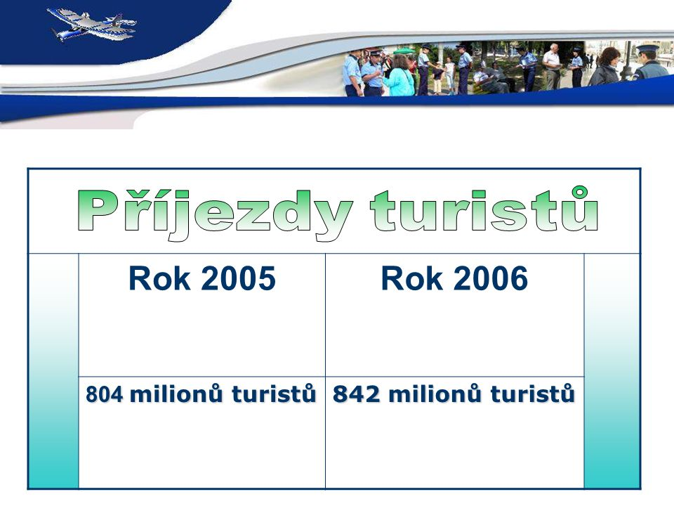 Rok 2005 Rok 2006 804 milionů turistů 842 milionů turistů