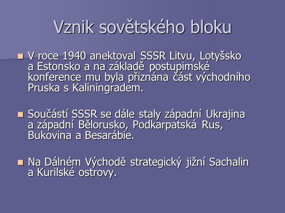 Vznik sovětského bloku
