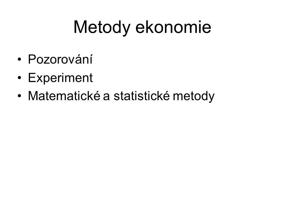 Metody ekonomie Pozorování Experiment Matematické a statistické metody